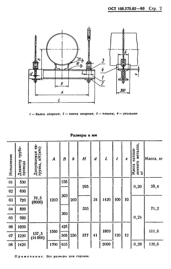 Блоки приварные с опорной балкой ОСТ 108.275.62-80 стр.2