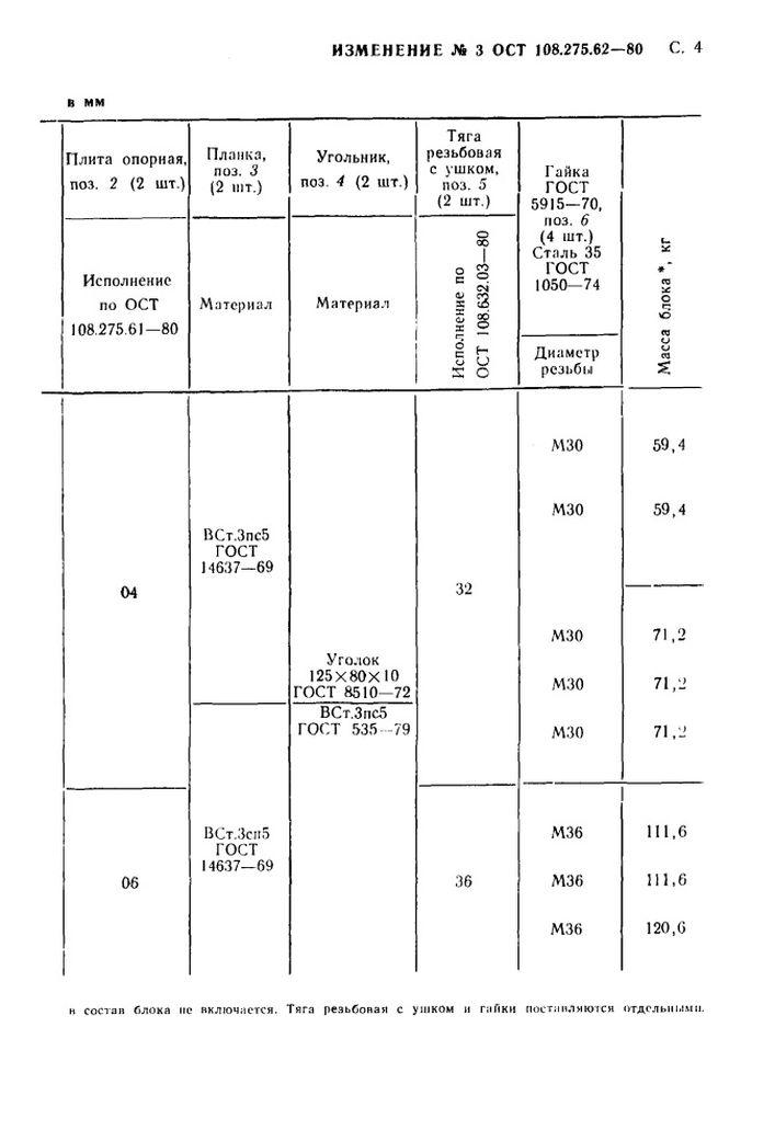 Блоки приварные с опорной балкой ОСТ 108.275.62-80 стр.9