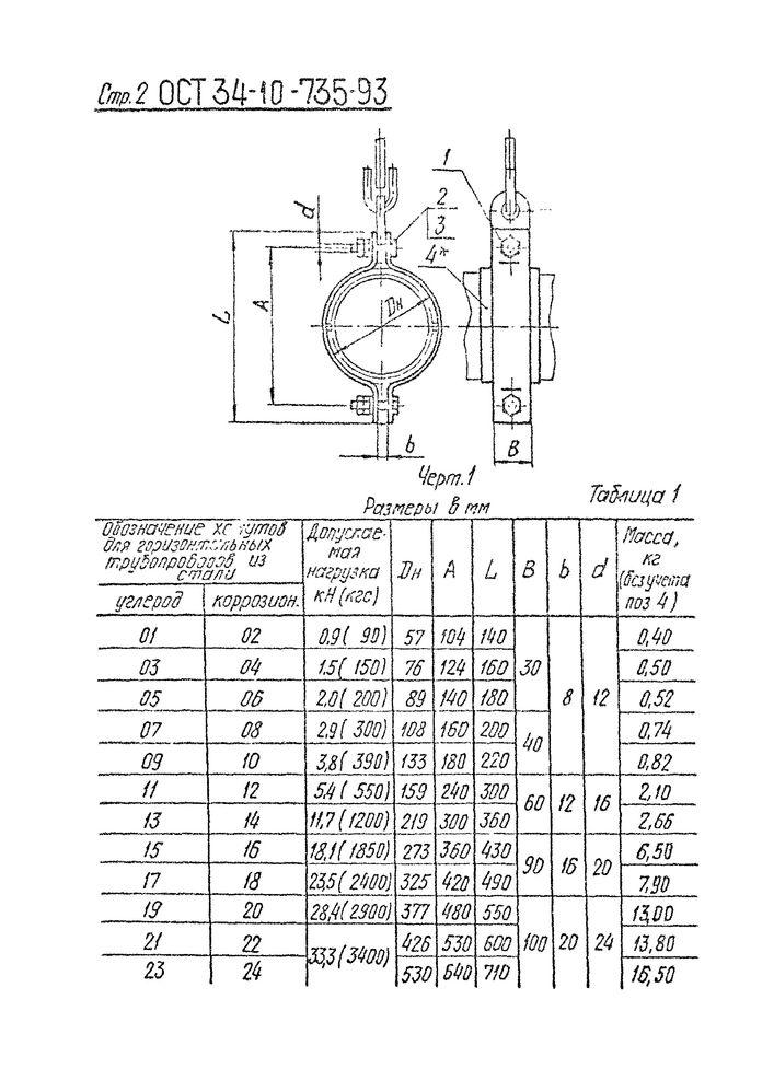 Хомуты для горизонтальных трубопроводов ОСТ 34-10-735-93 стр.2