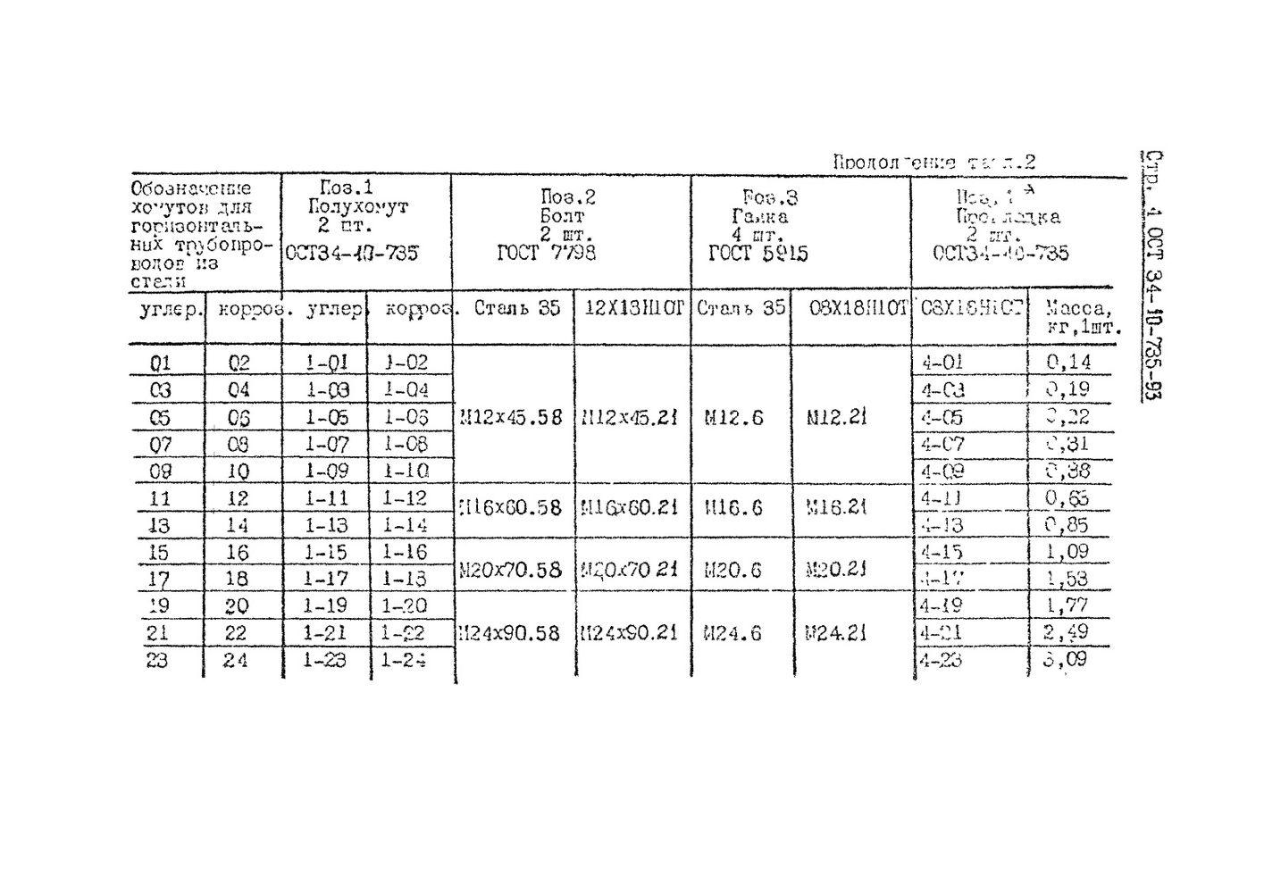 Хомуты для горизонтальных трубопроводов ОСТ 34-10-735-93 стр.4