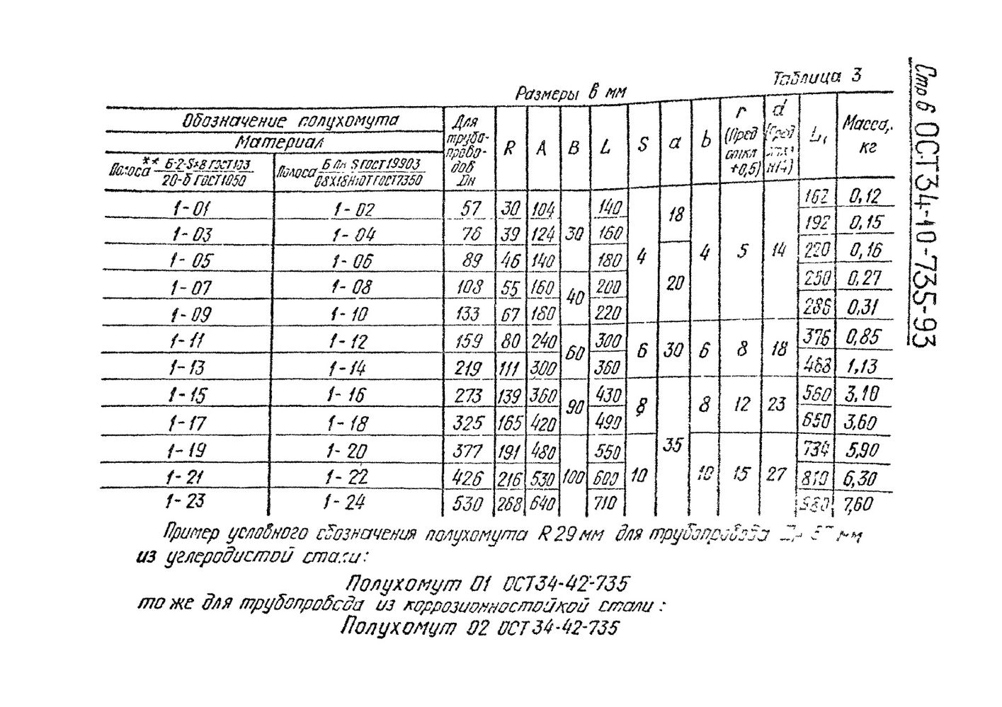 Хомуты для горизонтальных трубопроводов ОСТ 34-10-735-93 стр.6