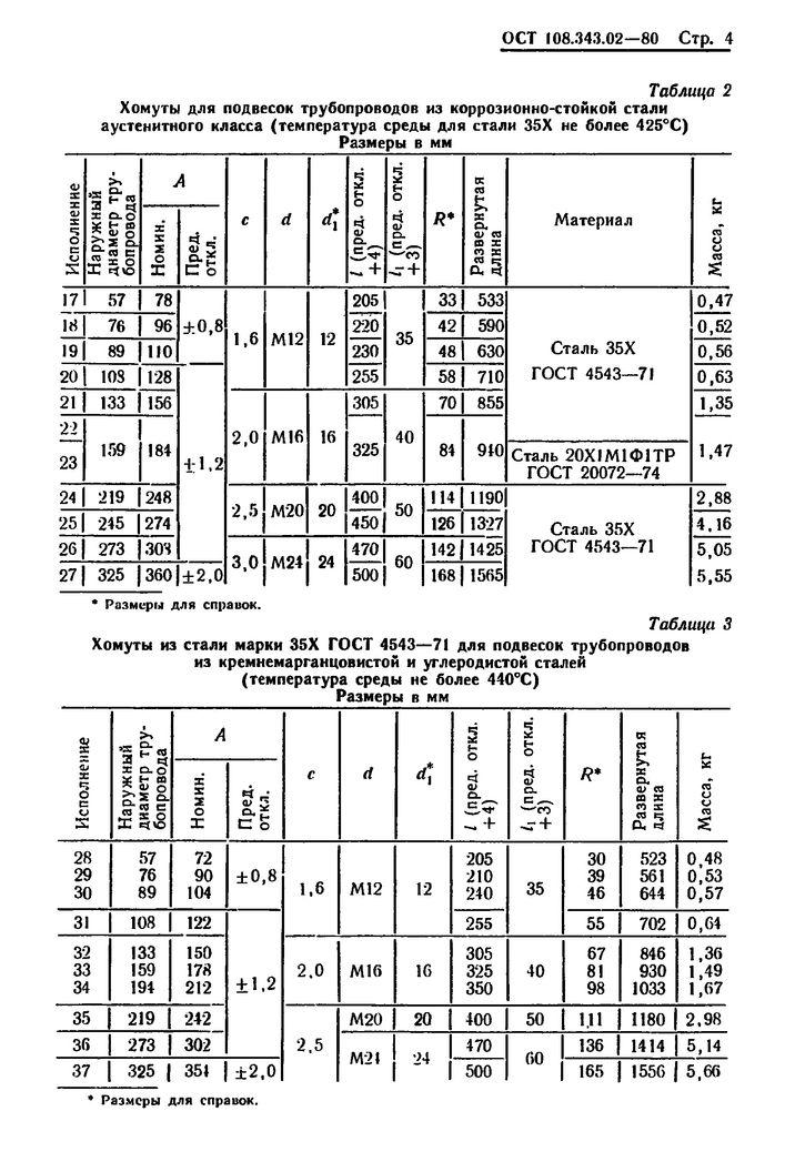 Хомуты для подвесок трубопроводов ОСТ 108.343.02-80 стр.4