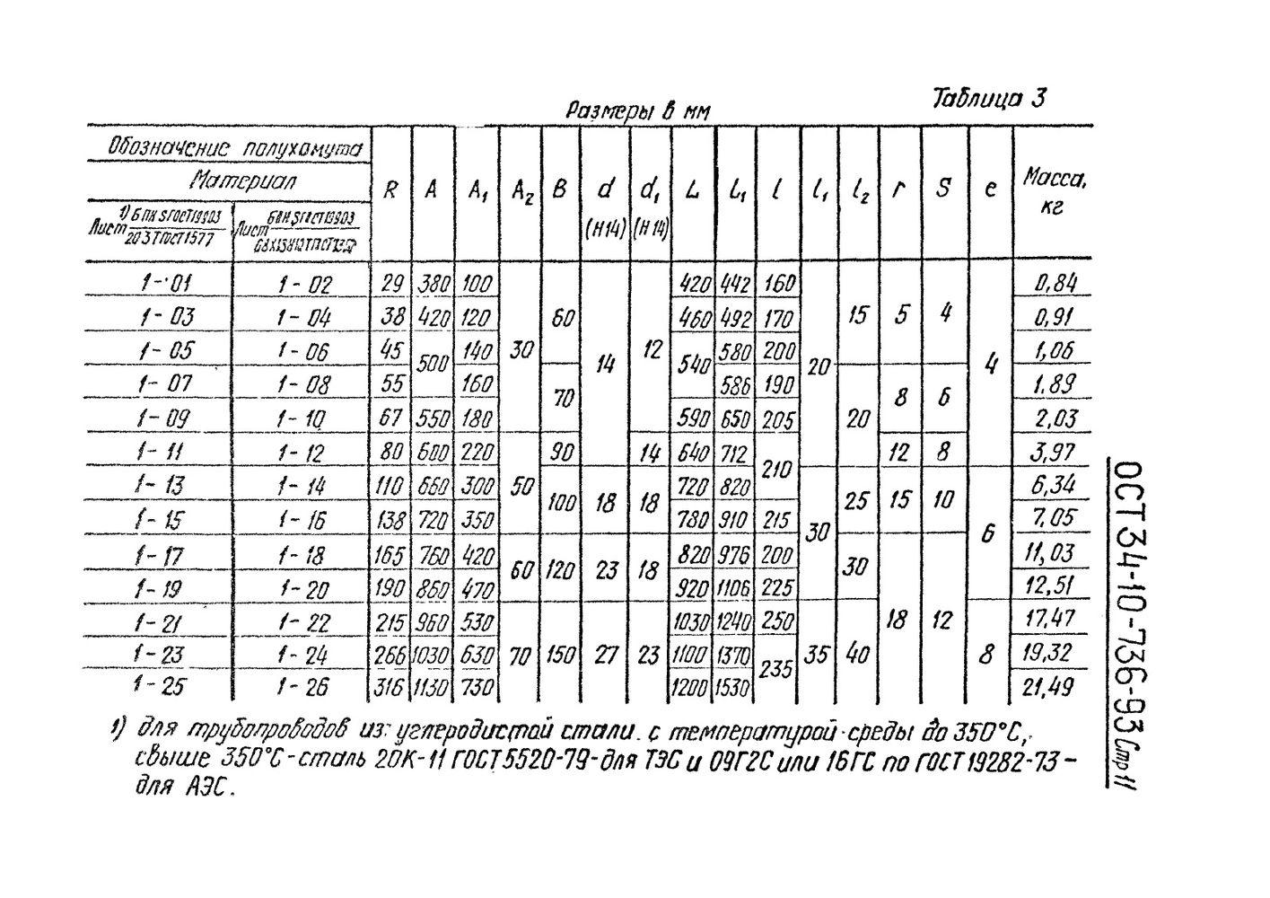 Хомуты для вертикальных трубопроводов ОСТ 34-10-736-93 стр.11