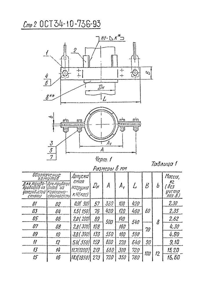 Хомуты для вертикальных трубопроводов ОСТ 34-10-736-93 стр.2