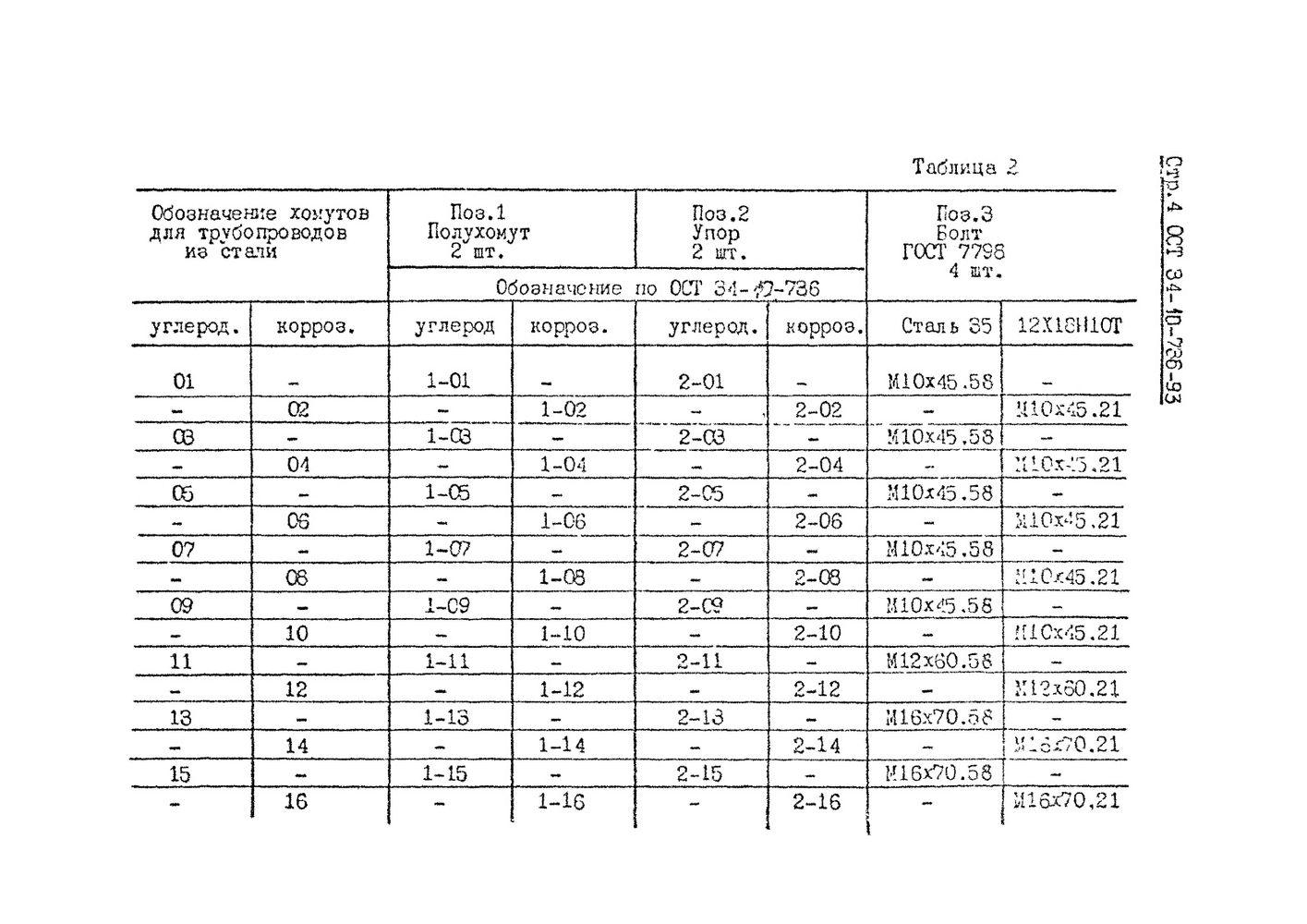 Хомуты для вертикальных трубопроводов ОСТ 34-10-736-93 стр.4