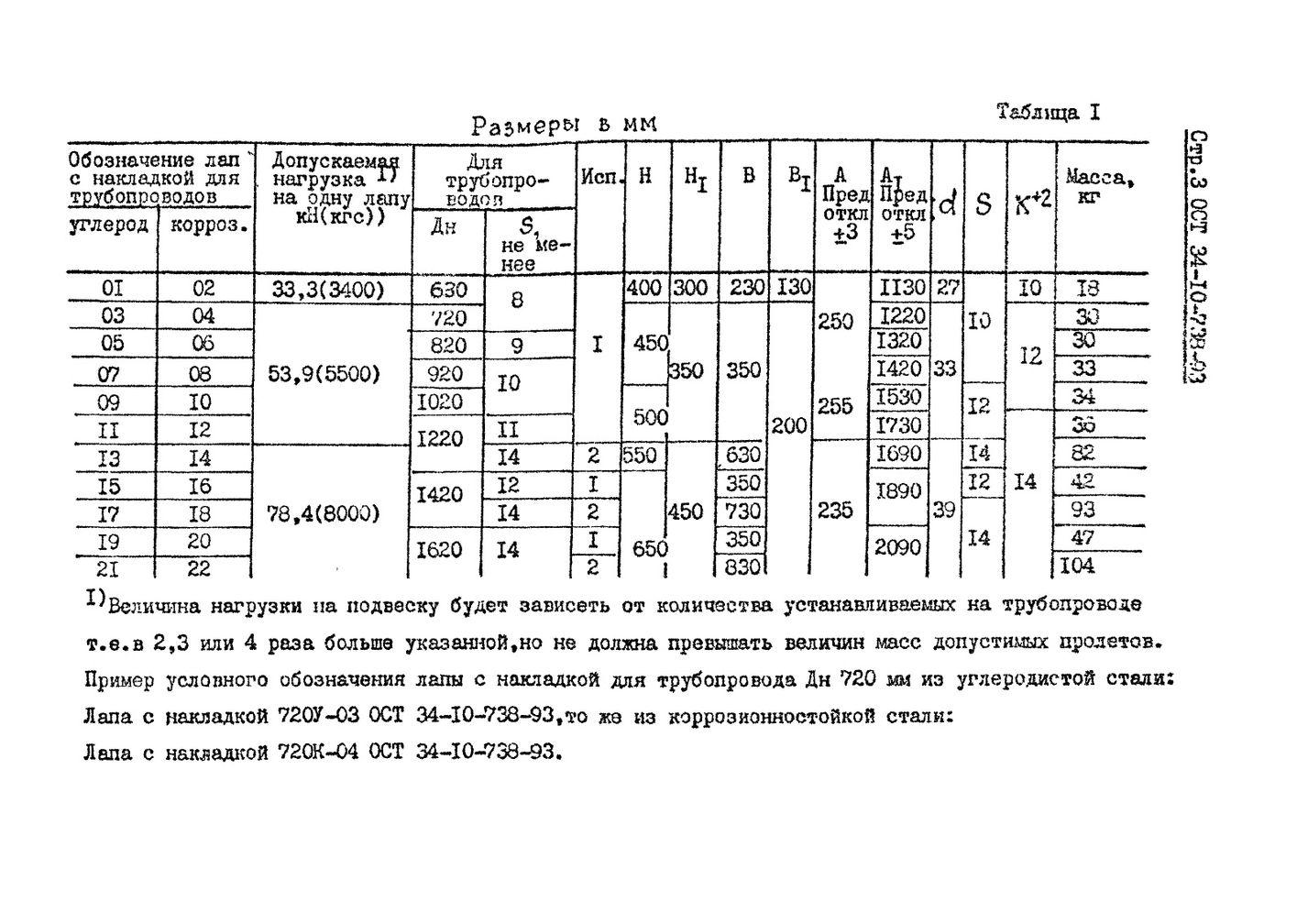 Лапы с накладкой ОСТ 34-10-738-93 стр.3