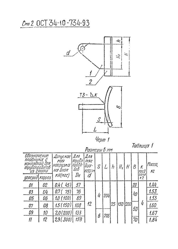 Плавники с накладкой ОСТ 34-10-734-93 стр.2