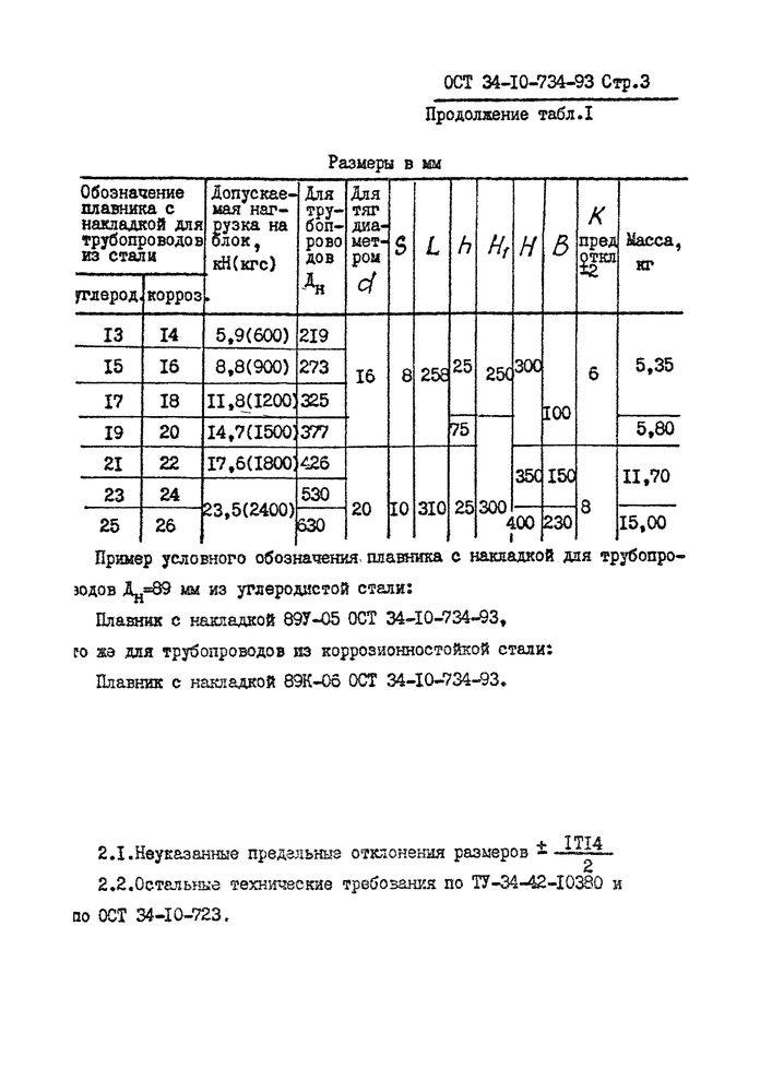 Плавники с накладкой ОСТ 34-10-734-93 стр.3