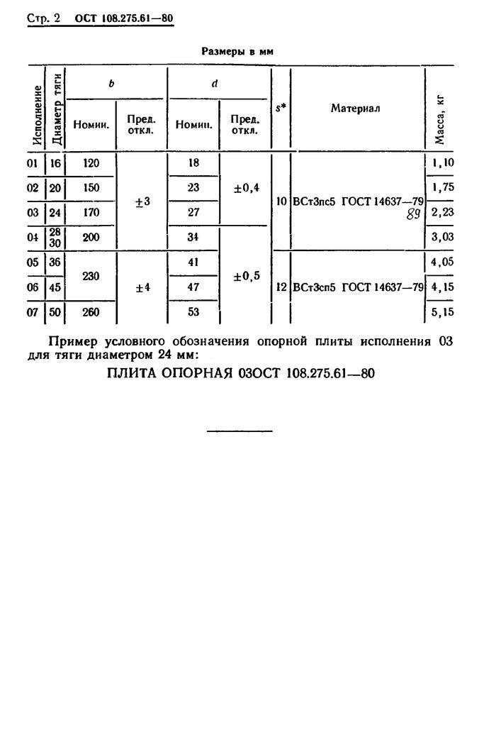 Плиты опорные ОСТ 108.275.61-80 стр.2