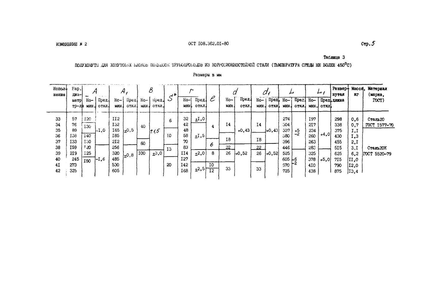 Полухомуты для хомутовых блоков подвесок горизонтальных трубопроводов ОСТ 108.382.01-80 стр.10