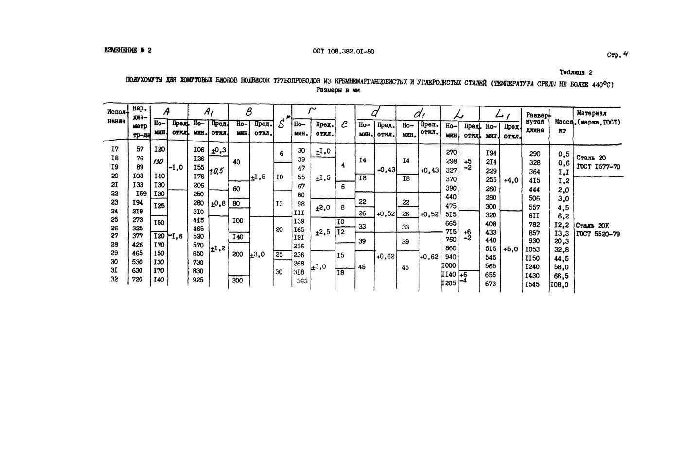 Полухомуты для хомутовых блоков подвесок горизонтальных трубопроводов ОСТ 108.382.01-80 стр.9