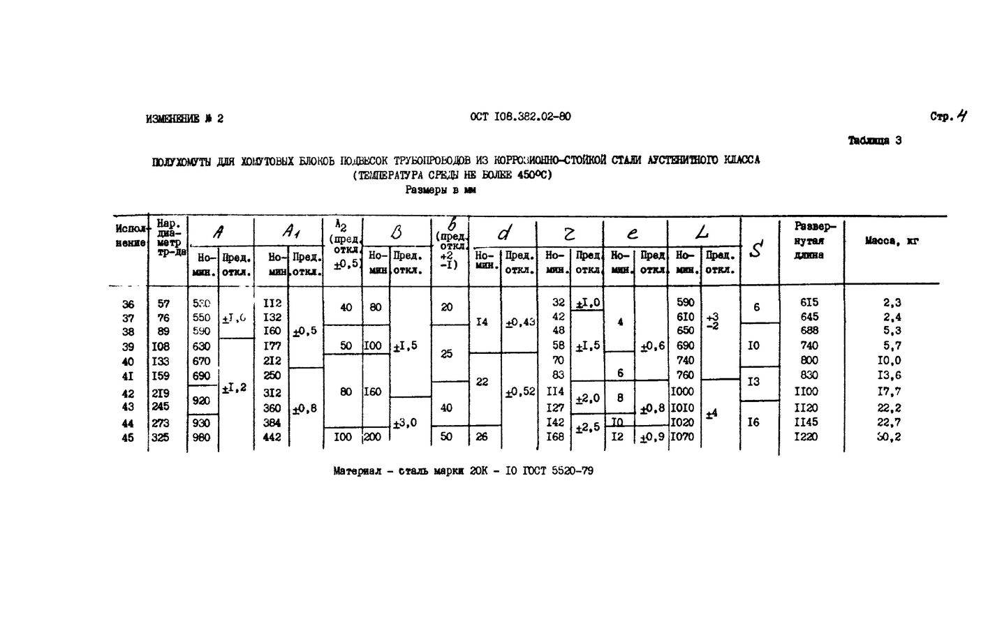 Полухомуты для хомутовых блоков подвесок вертикальных трубопроводов ОСТ 108.382.02-80 стр.10