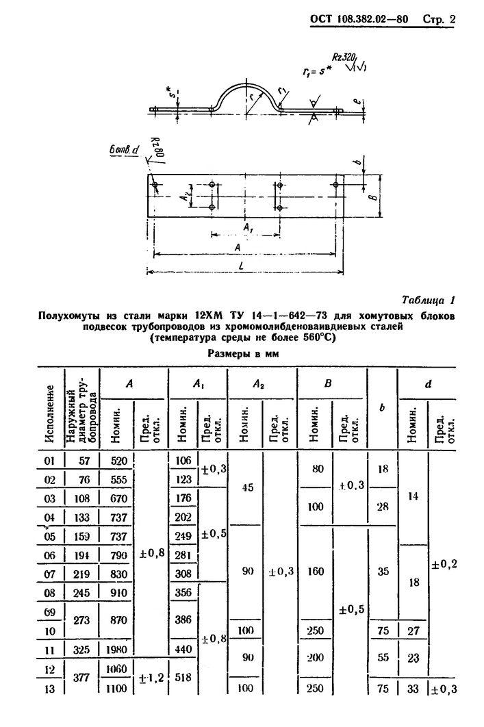 Полухомуты для хомутовых блоков подвесок вертикальных трубопроводов ОСТ 108.382.02-80 стр.2