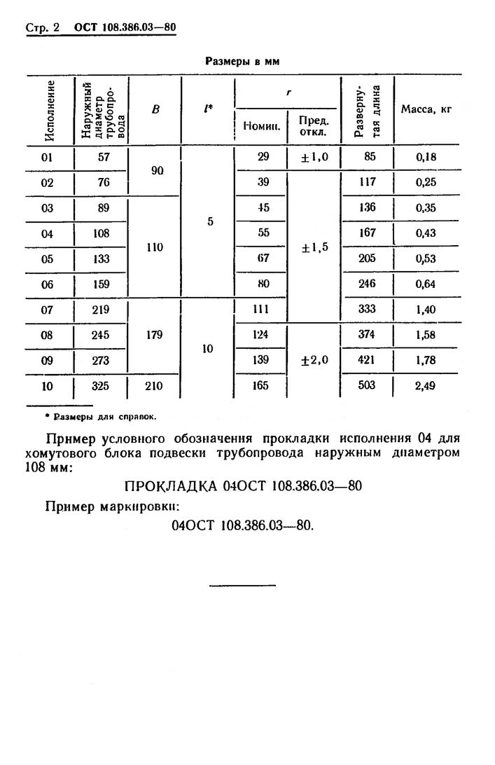Прокладки для хомутовых блоков подвесок вертикальных трубопроводов ОСТ 108.386.03-80 стр.2