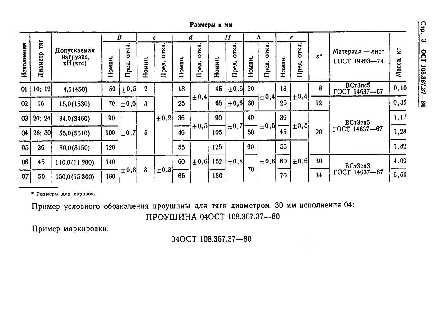 Проушины для подвесок трубопроводов ОСТ 108.367.37-80 стр.3