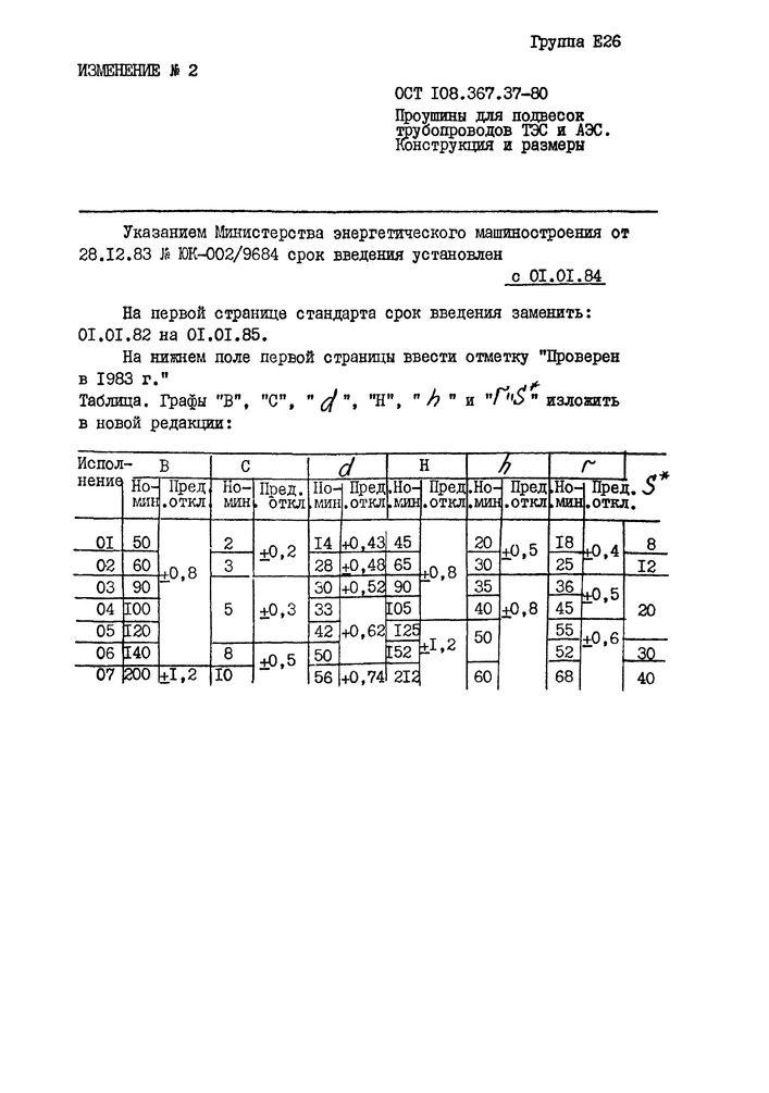 Проушины для подвесок трубопроводов ОСТ 108.367.37-80 стр.4