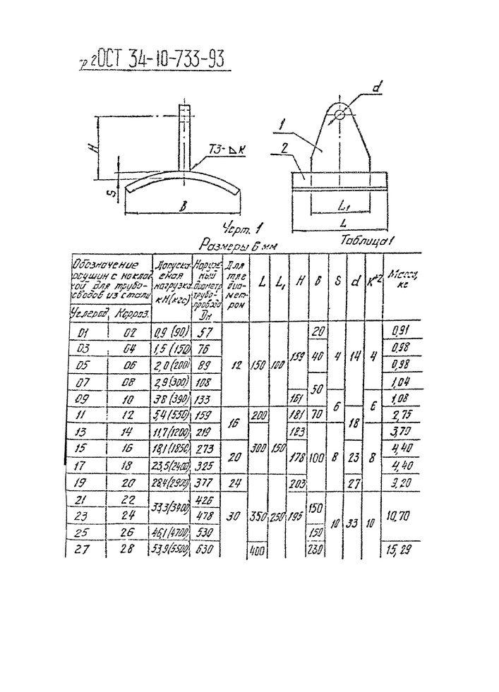 Проушины с накладкой ОСТ 34-10-733-93 стр.2