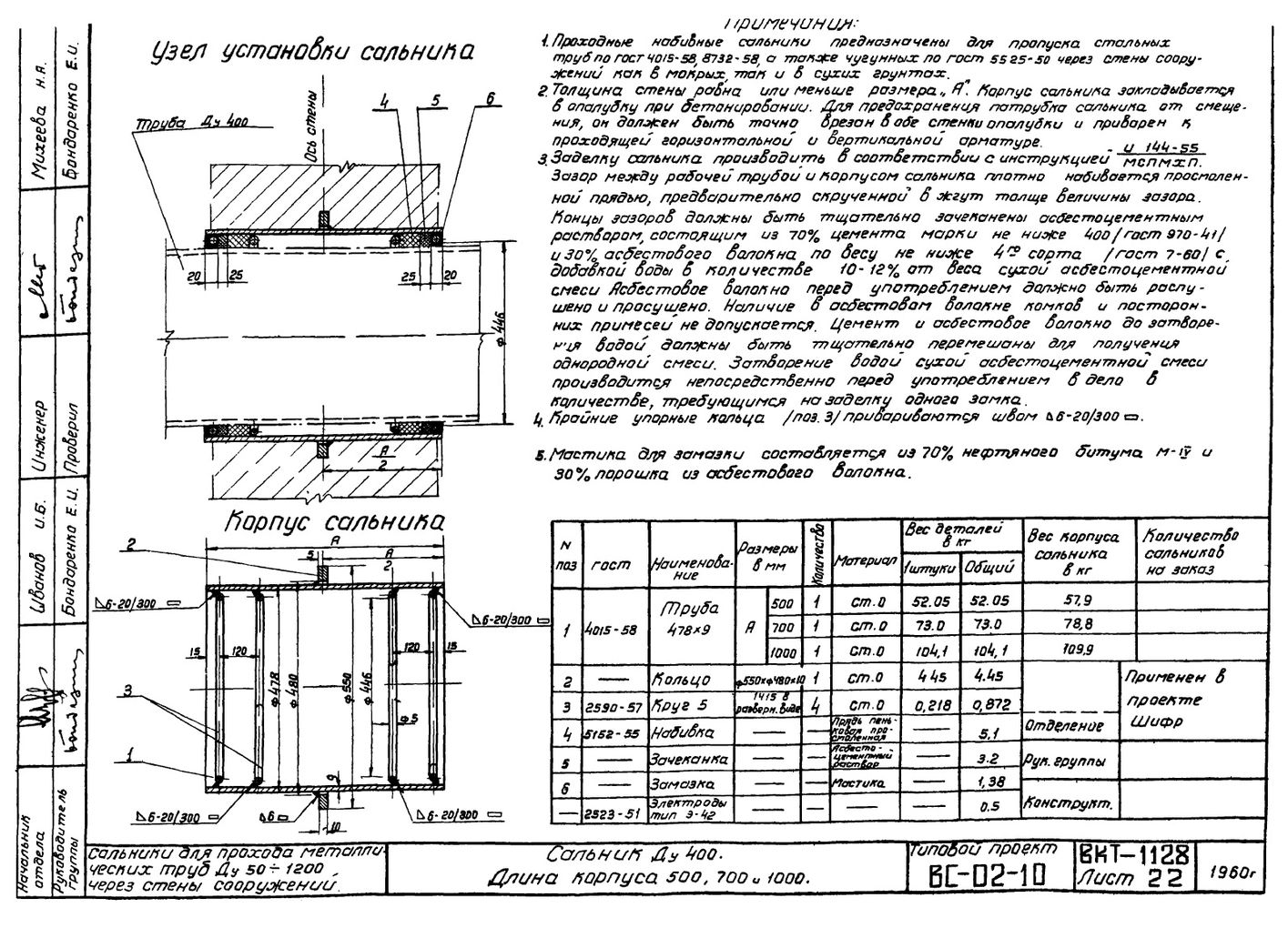 Сальники набивные L = 1000 мм типовой проект ВС-02-10 стр.10