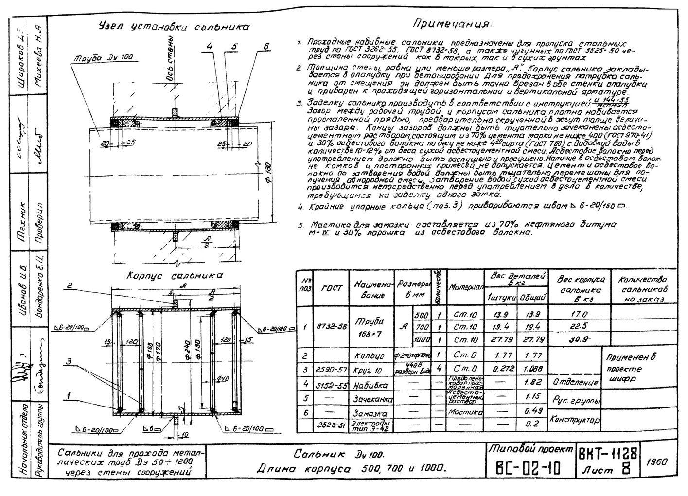 Сальники набивные L = 1000 мм типовой проект ВС-02-10 стр.3