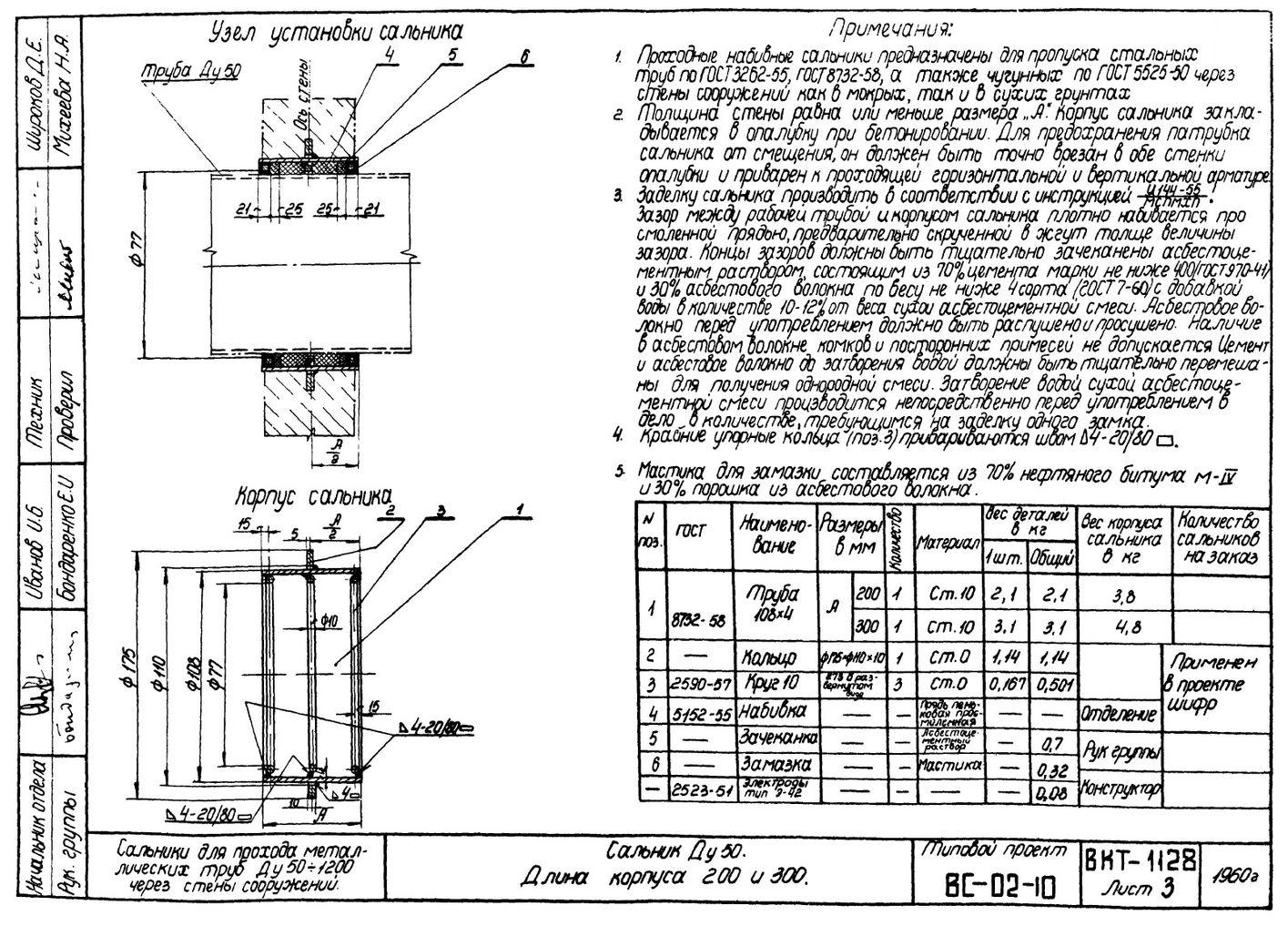 Сальники набивные L = 200 мм типовой проект ВС-02-10 стр.1