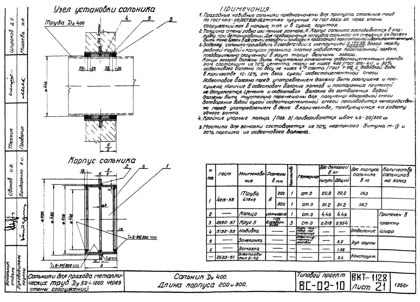 Сальники набивные L = 200 мм типовой проект ВС-02-10 стр.10