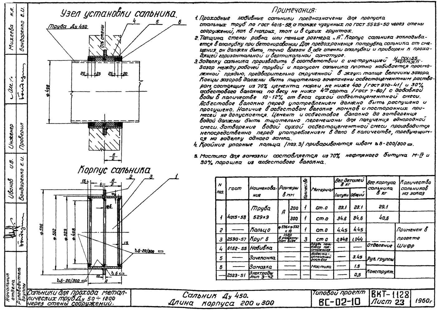 Сальники набивные L = 200 мм типовой проект ВС-02-10 стр.11