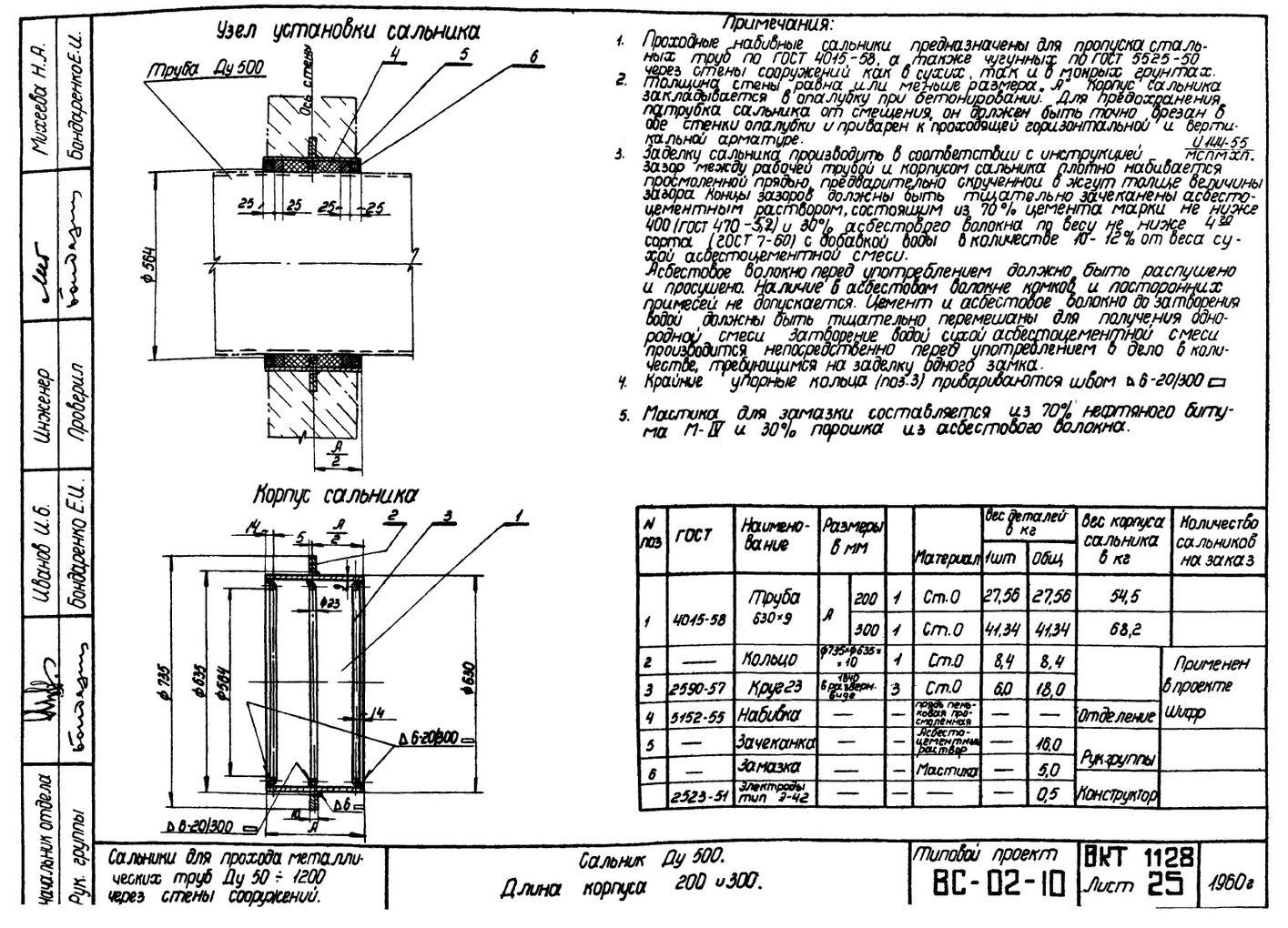 Сальники набивные L = 200 мм типовой проект ВС-02-10 стр.12