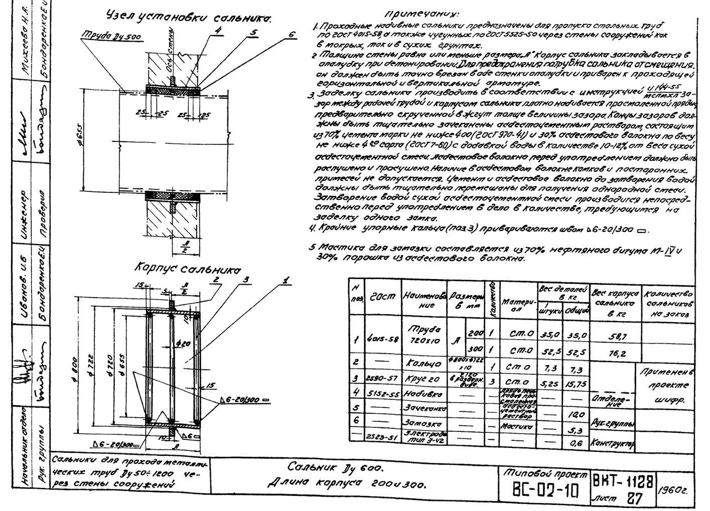 Сальники набивные L = 200 мм типовой проект ВС-02-10 стр.13