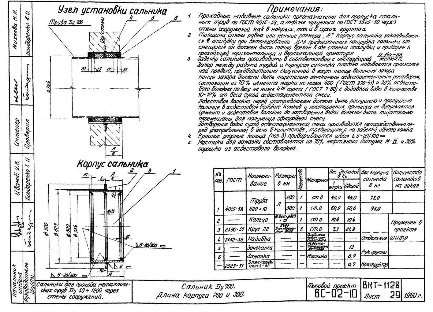Сальники набивные L = 200 мм типовой проект ВС-02-10 стр.14