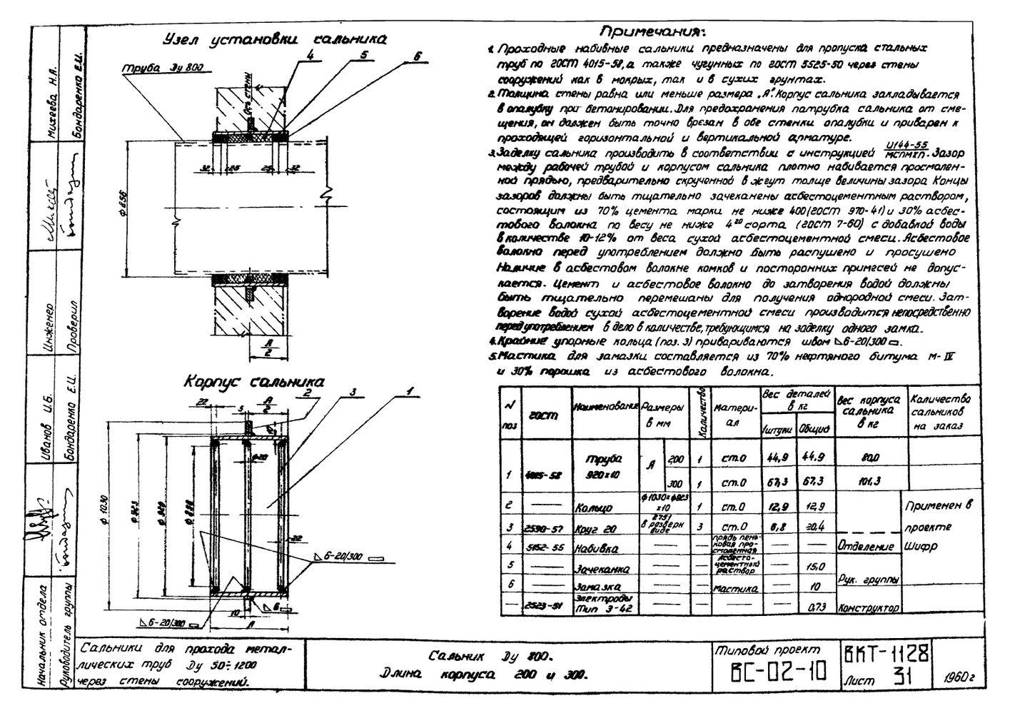 Сальники набивные L = 200 мм типовой проект ВС-02-10 стр.15