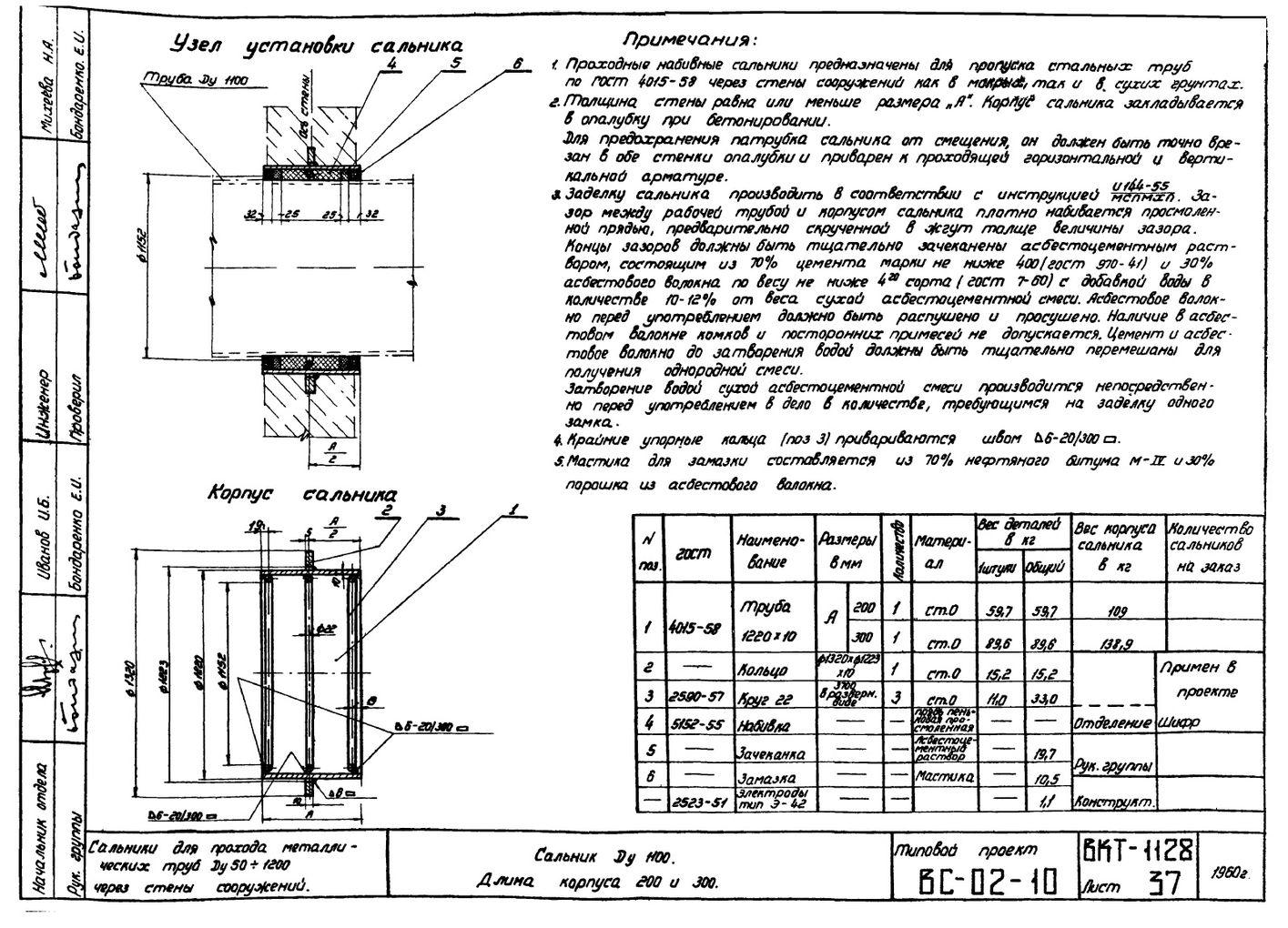 Сальники набивные L = 200 мм типовой проект ВС-02-10 стр.18