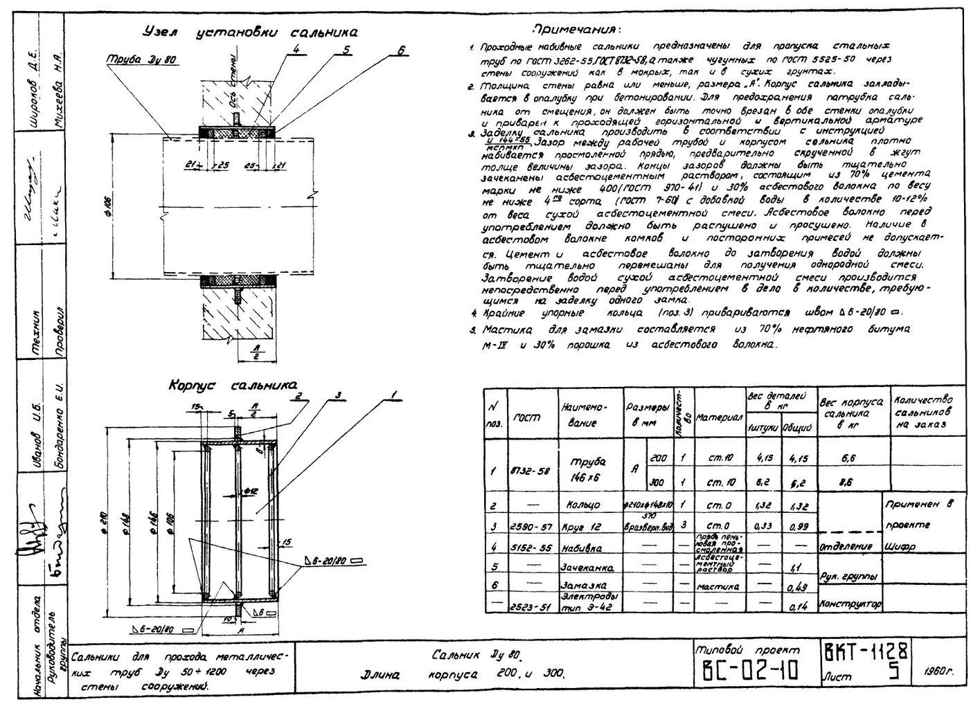 Сальники набивные L = 200 мм типовой проект ВС-02-10 стр.2