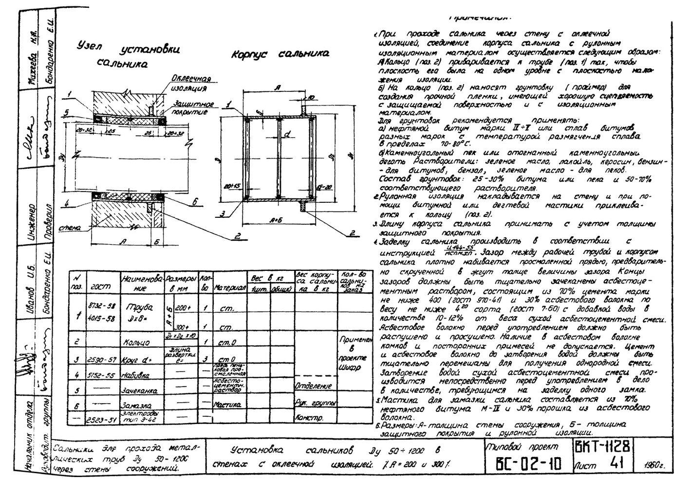 Сальники набивные L = 200 мм типовой проект ВС-02-10 стр.20
