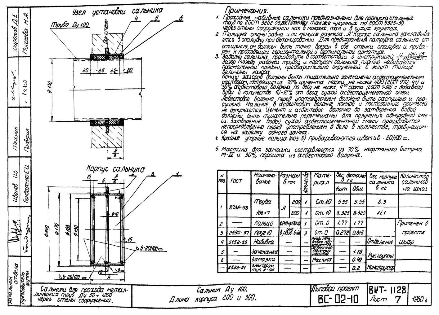 Сальники набивные L = 200 мм типовой проект ВС-02-10 стр.3
