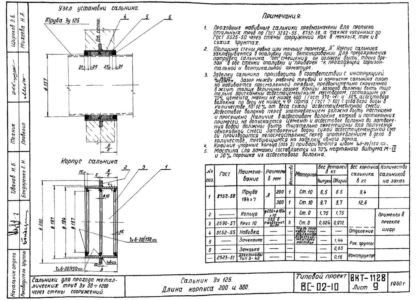 Сальники набивные L = 200 мм типовой проект ВС-02-10 стр.4