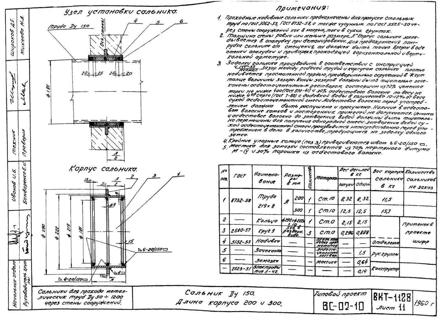 Сальники набивные L = 200 мм типовой проект ВС-02-10 стр.5