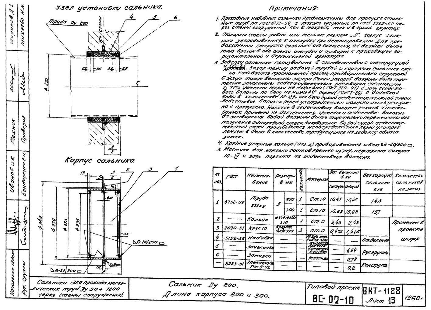 Сальники набивные L = 200 мм типовой проект ВС-02-10 стр.6