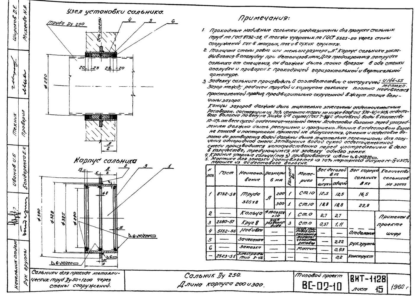 Сальники набивные L = 200 мм типовой проект ВС-02-10 стр.7