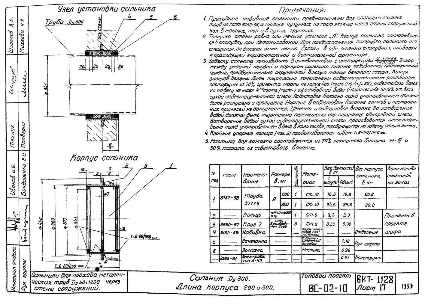 Сальники набивные L = 200 мм типовой проект ВС-02-10 стр.8