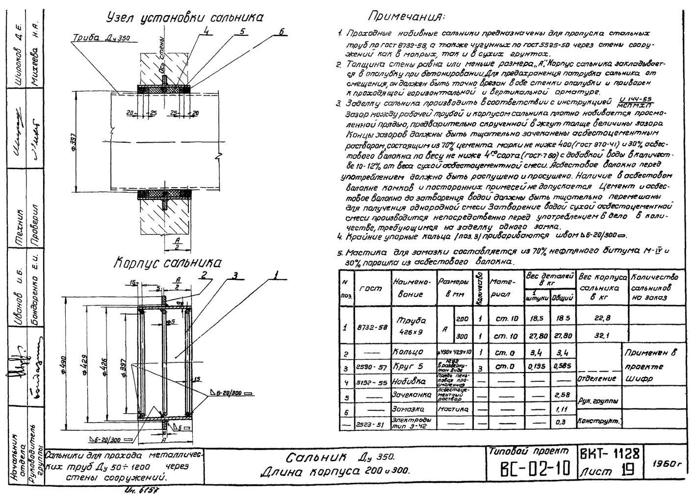 Сальники набивные L = 200 мм типовой проект ВС-02-10 стр.9