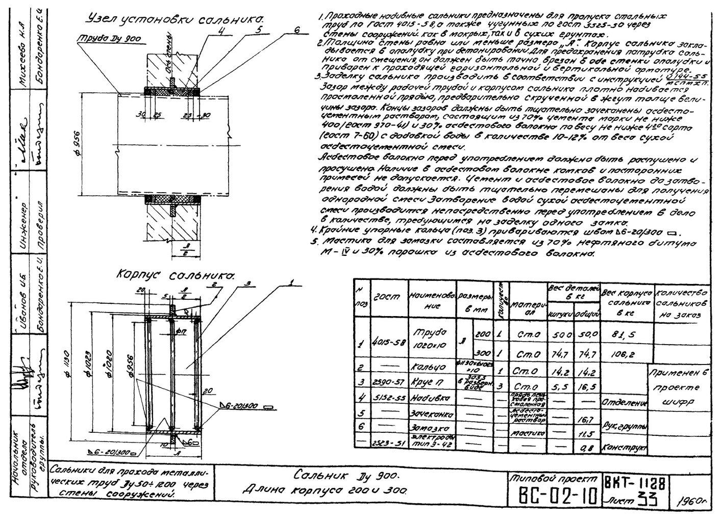 Сальники набивные L = 300 мм типовой проект ВС-02-10 стр.16
