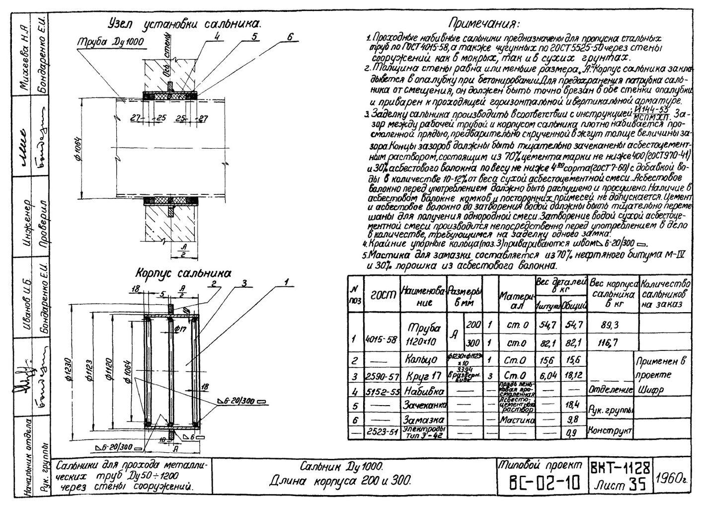 Сальники набивные L = 300 мм типовой проект ВС-02-10 стр.17