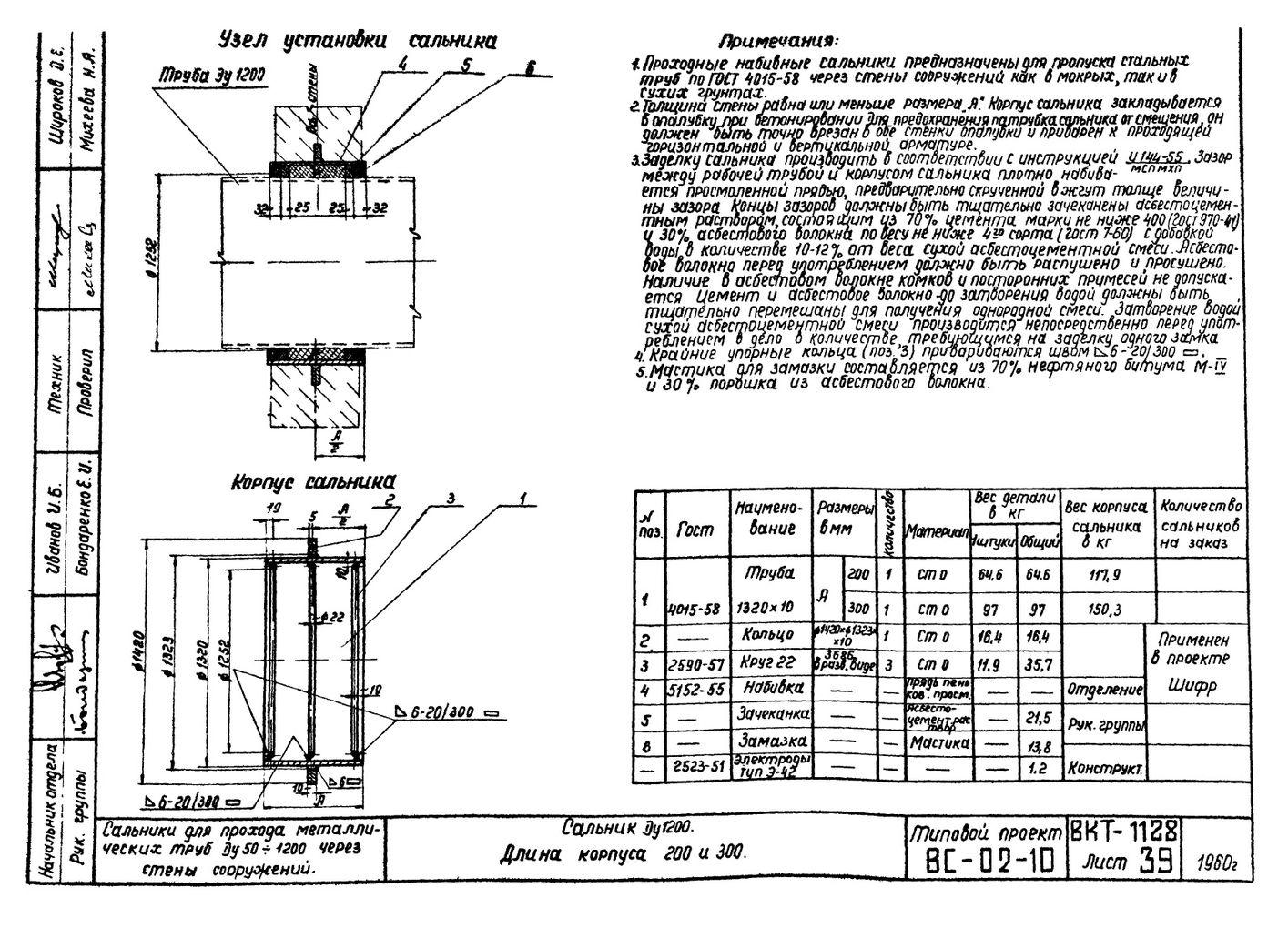 Сальники набивные L = 300 мм типовой проект ВС-02-10 стр.19