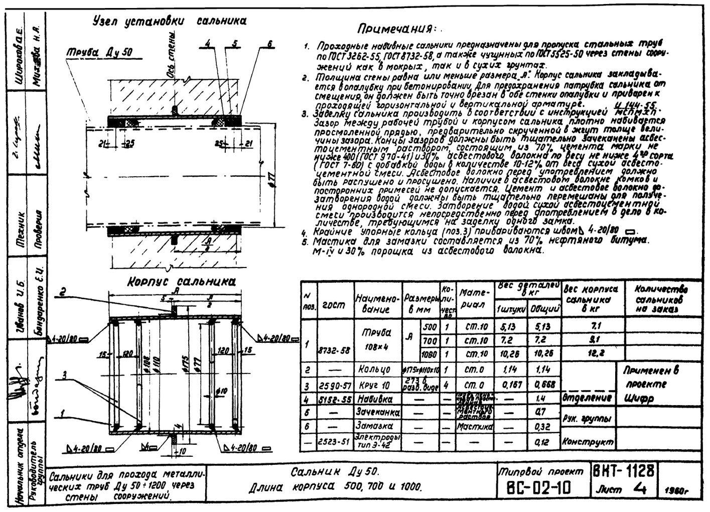Сальники набивные L = 500 мм типовой проект ВС-02-10 стр.1