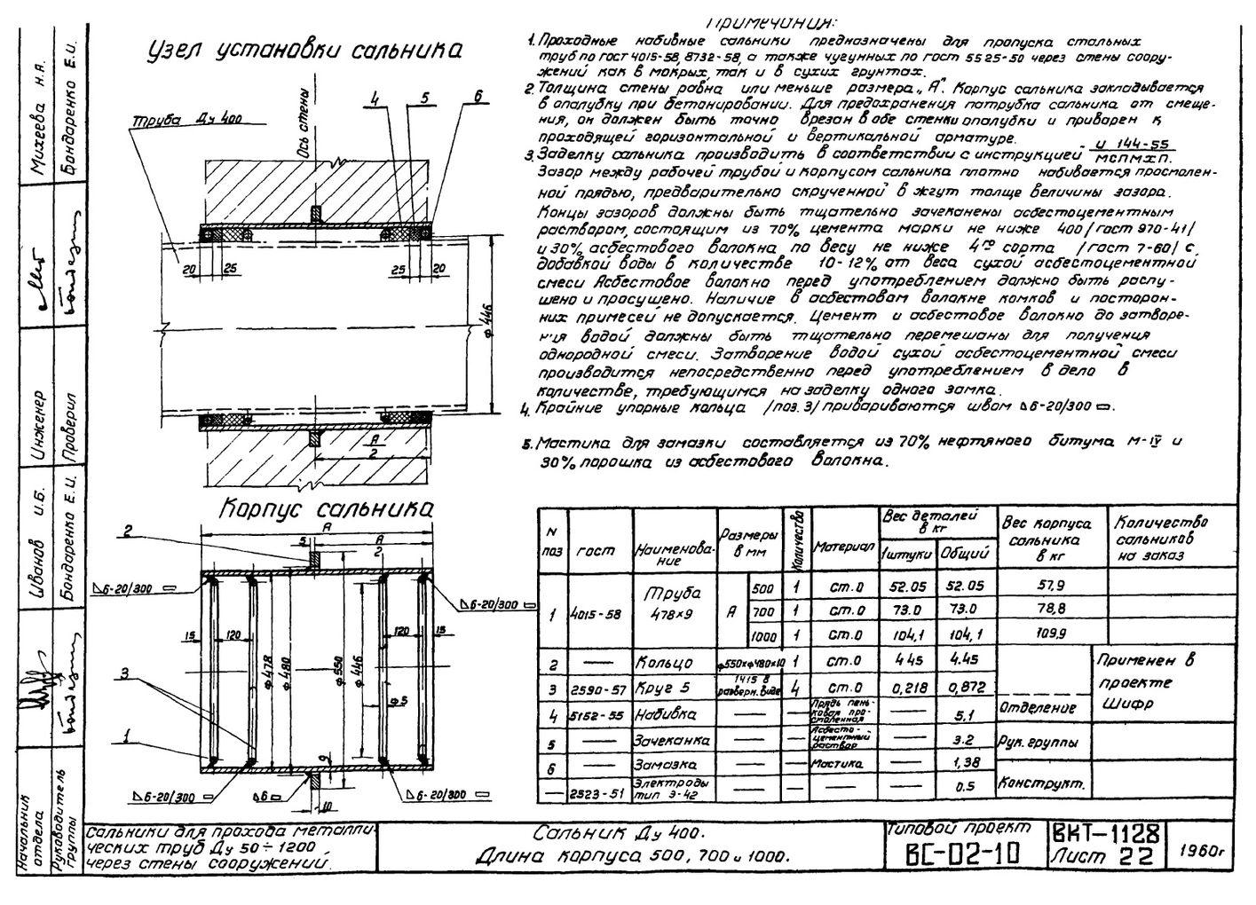 Сальники набивные L = 500 мм типовой проект ВС-02-10 стр.10