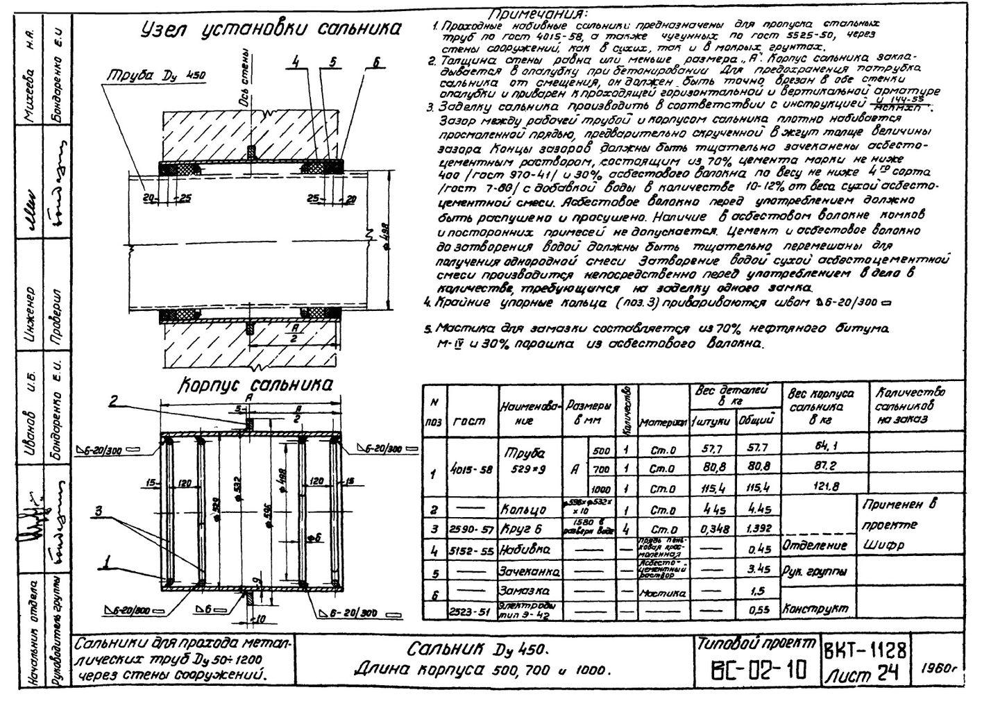 Сальники набивные L = 500 мм типовой проект ВС-02-10 стр.11