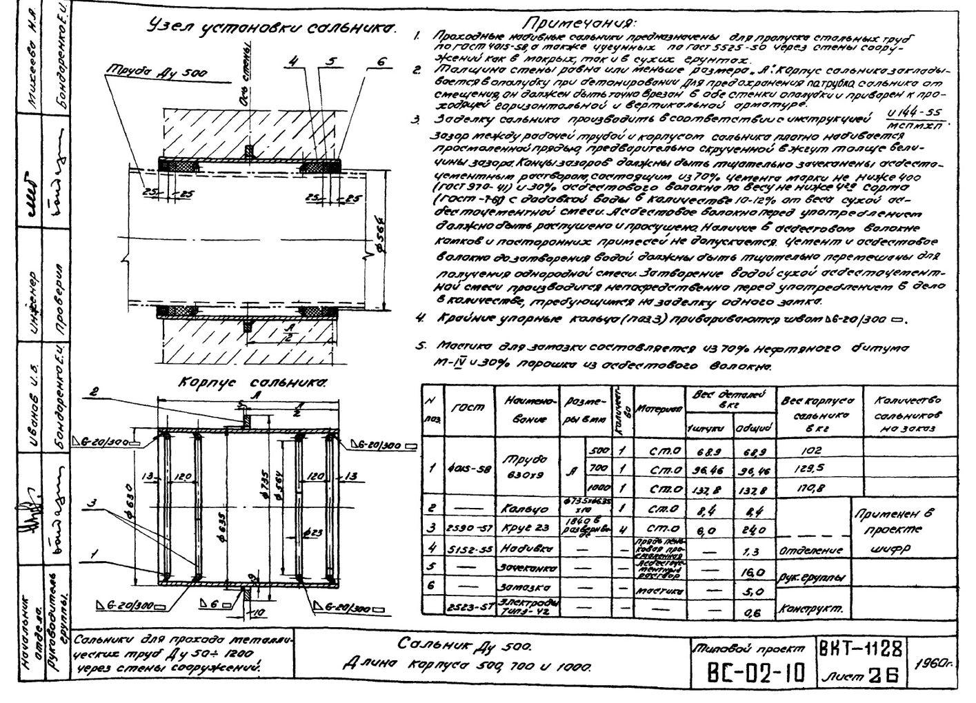 Сальники набивные L = 500 мм типовой проект ВС-02-10 стр.12
