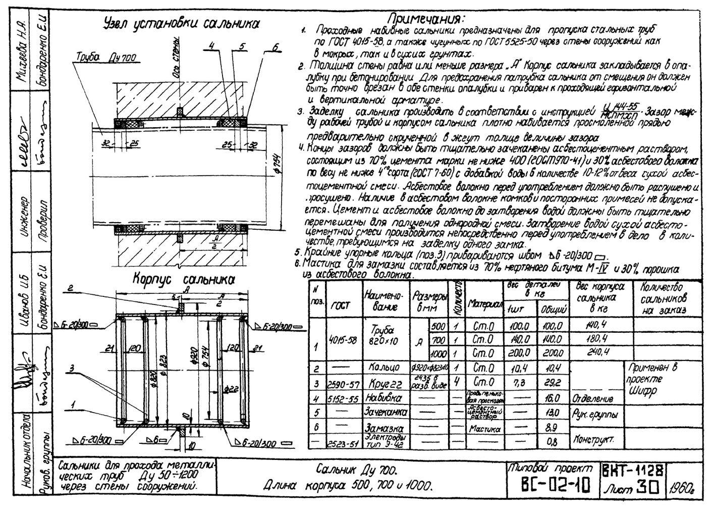Сальники набивные L = 500 мм типовой проект ВС-02-10 стр.14