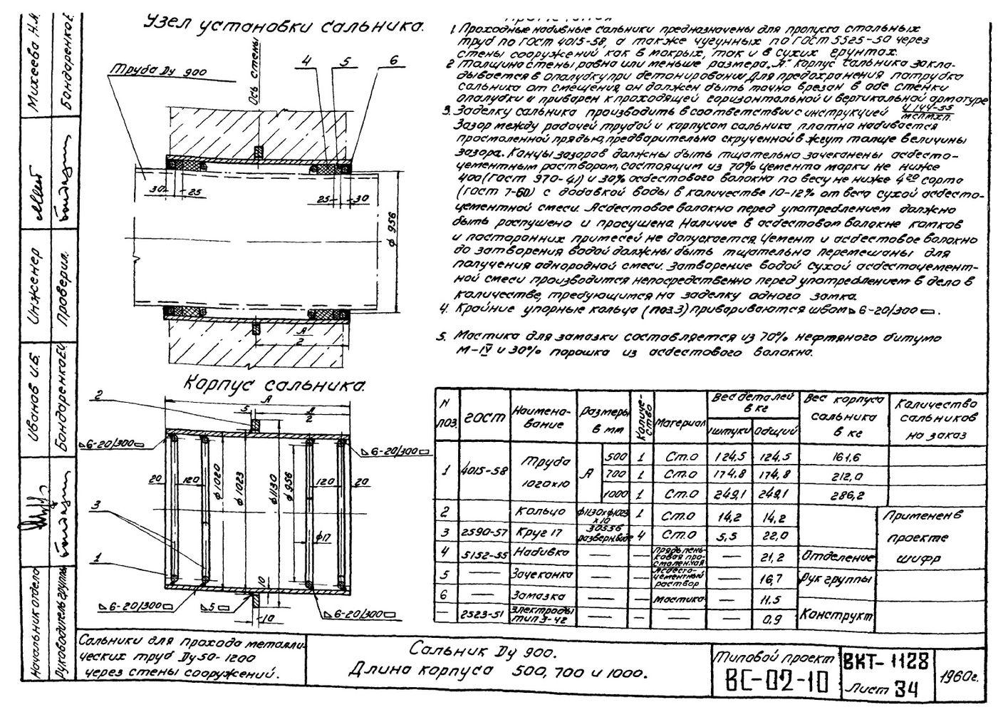 Сальники набивные L = 500 мм типовой проект ВС-02-10 стр.16