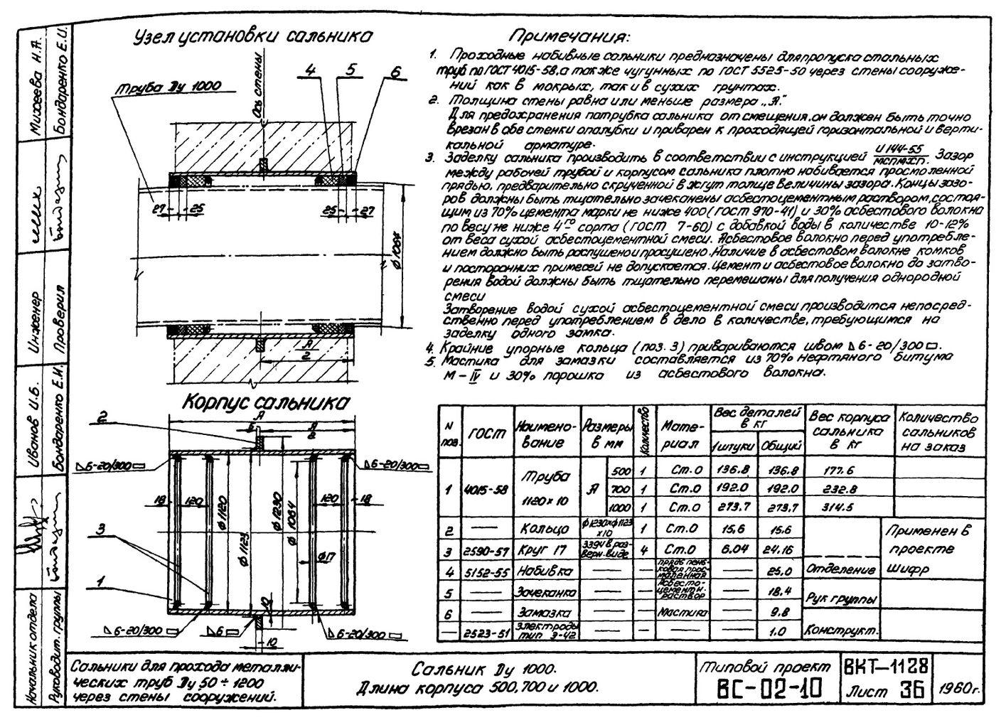 Сальники набивные L = 500 мм типовой проект ВС-02-10 стр.17